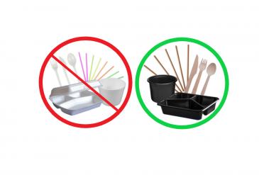 Opakowania jednorazowe – dyrektywa plastikowa